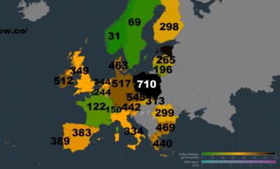 Fakta om energi og klima